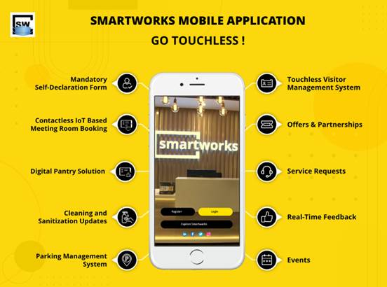 Smartworks launches 'all-new' revamped Mobile App Introduces digitized support features for contactless daily business operations