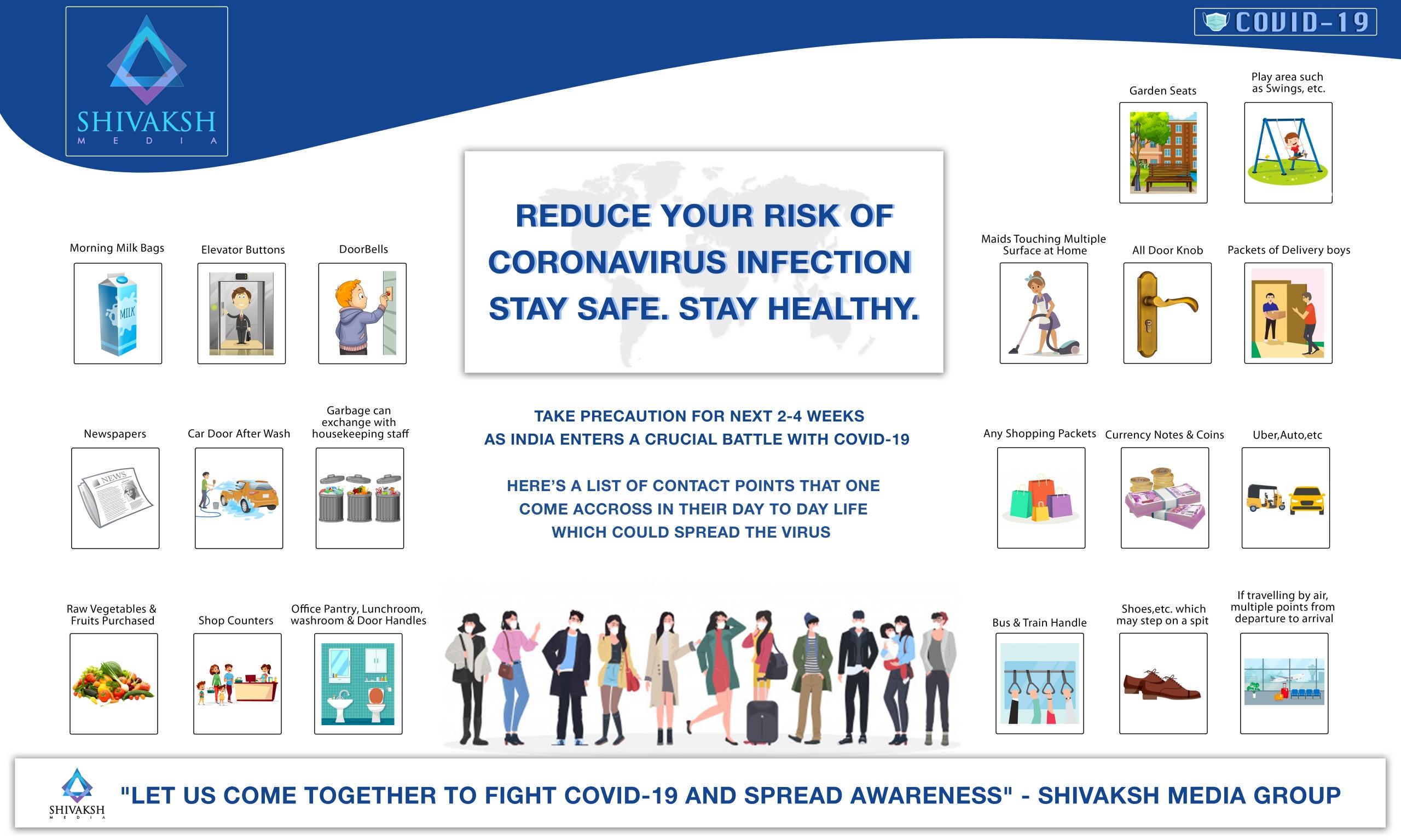 Reduce your risk of Coronavirus Infection