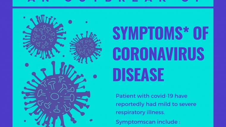 Symptoms of Coronavirus Disease