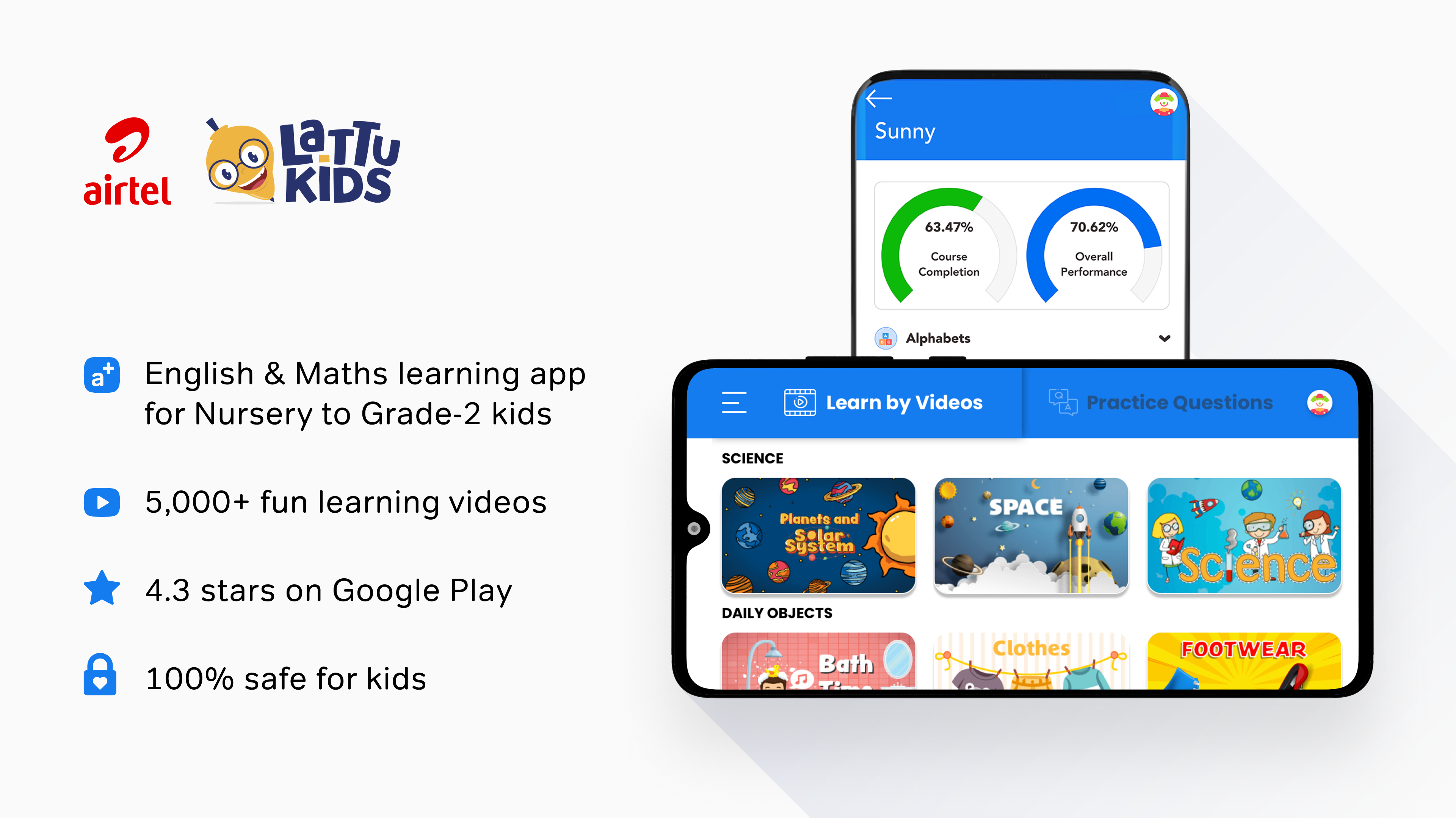 Airtel adds Edtech to its digital portfolio with stake acquisition in kids learning startup – Lattu Kids.