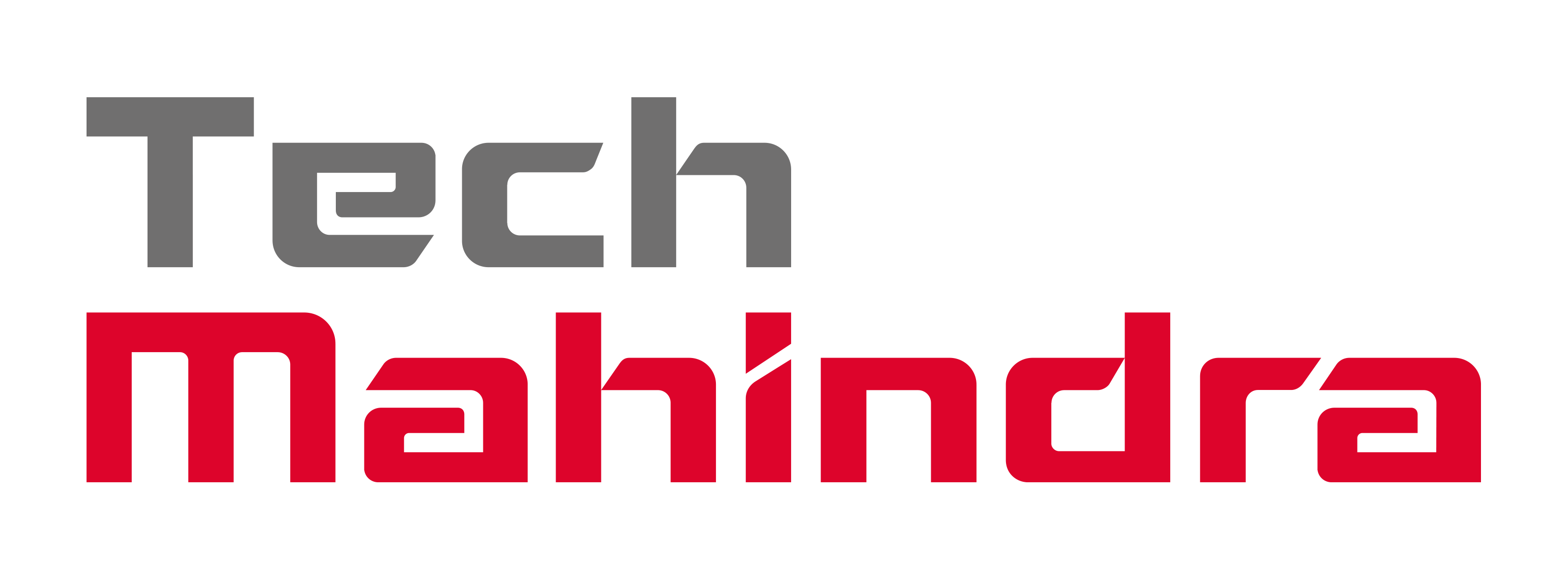 Tech Mahindra Named Leader in Cybersecurity Solutions & Services in 2021 ISG Provider Lens™ Quadrant Report